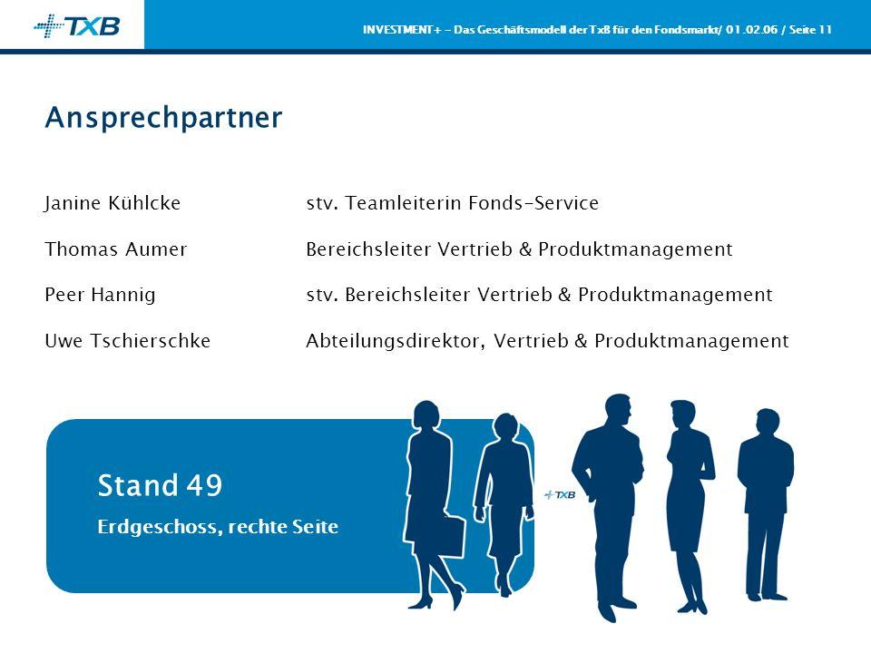 / 01.02.06 / Seite 11 INVESTMENT+ - Das Geschäftsmodell der TxB für den Fondsmarkt Stand 49 Erdgeschoss, rechte Seite Ansprechpartner Janine Kühlckestv.