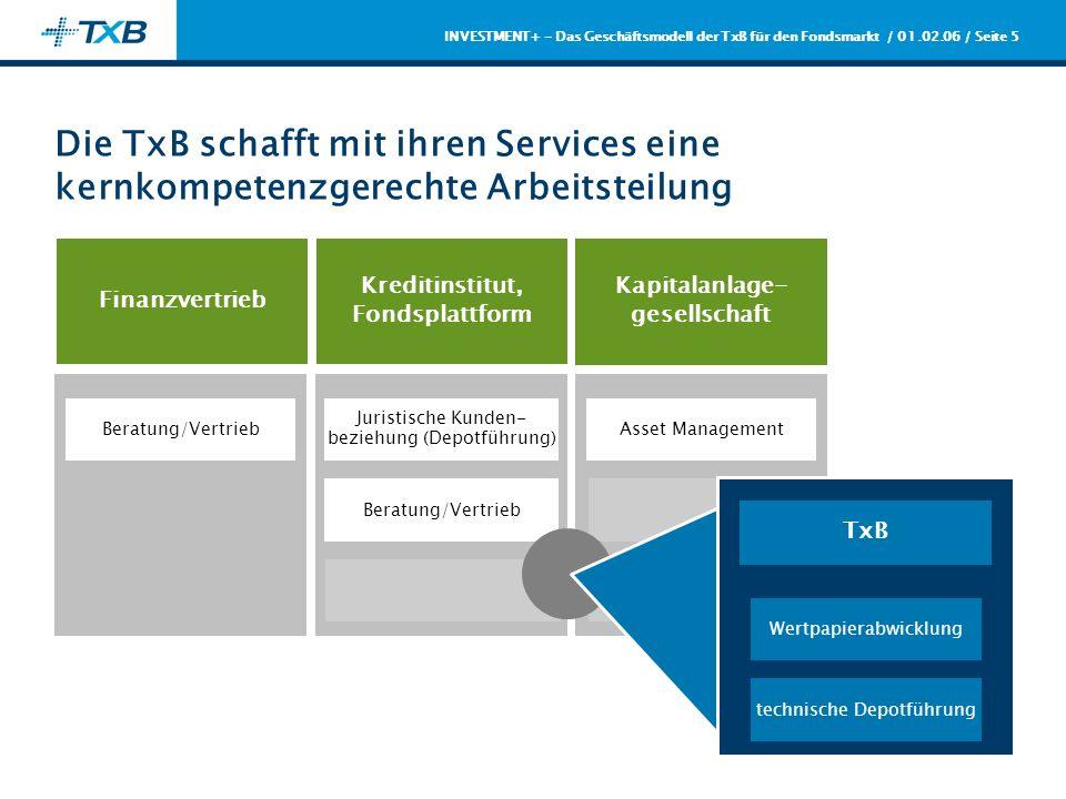/ 01.02.06 / Seite 5 INVESTMENT+ - Das Geschäftsmodell der TxB für den Fondsmarkt Die TxB schafft mit ihren Services eine kernkompetenzgerechte Arbeit