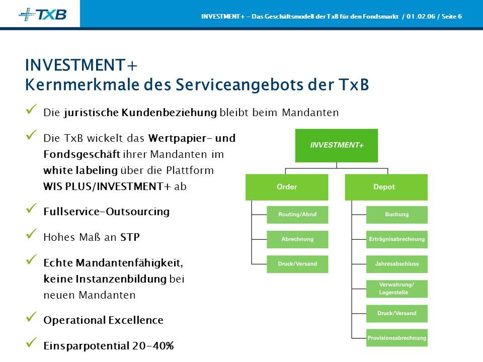 / 01.02.06 / Seite 6 INVESTMENT+ - Das Geschäftsmodell der TxB für den Fondsmarkt INVESTMENT+ Kernmerkmale des Serviceangebots der TxB Die juristische