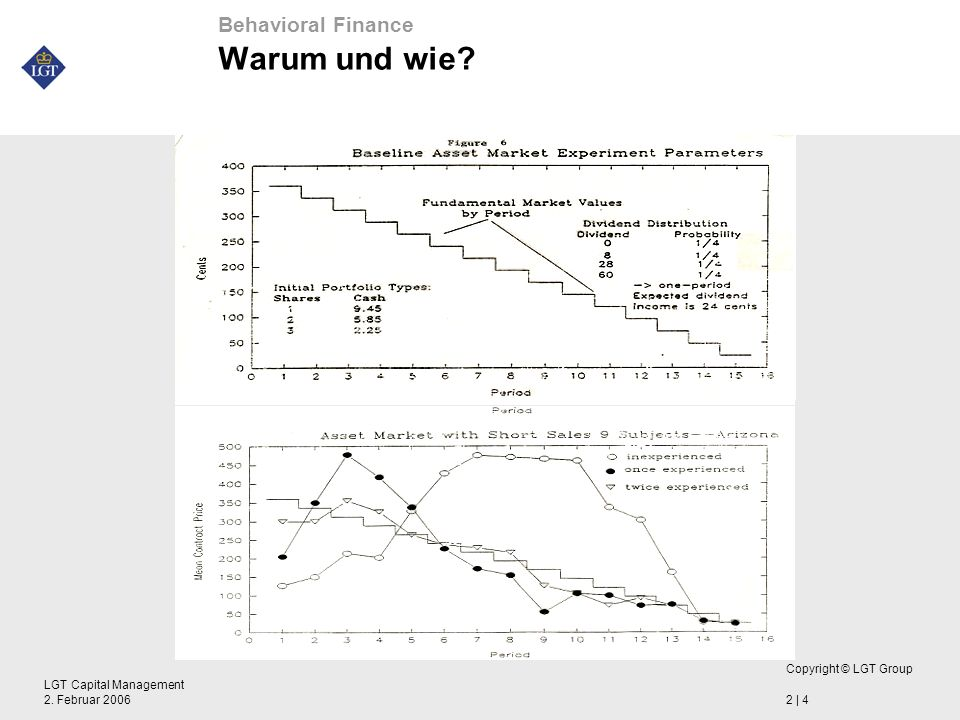 LGT Capital Management 2. Februar 2006 Copyright © LGT Group 2 | 4 Behavioral Finance Warum und wie?