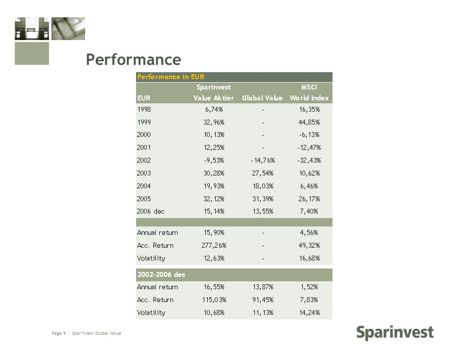 Page 9 Ι Sparinvest Global Value Performance