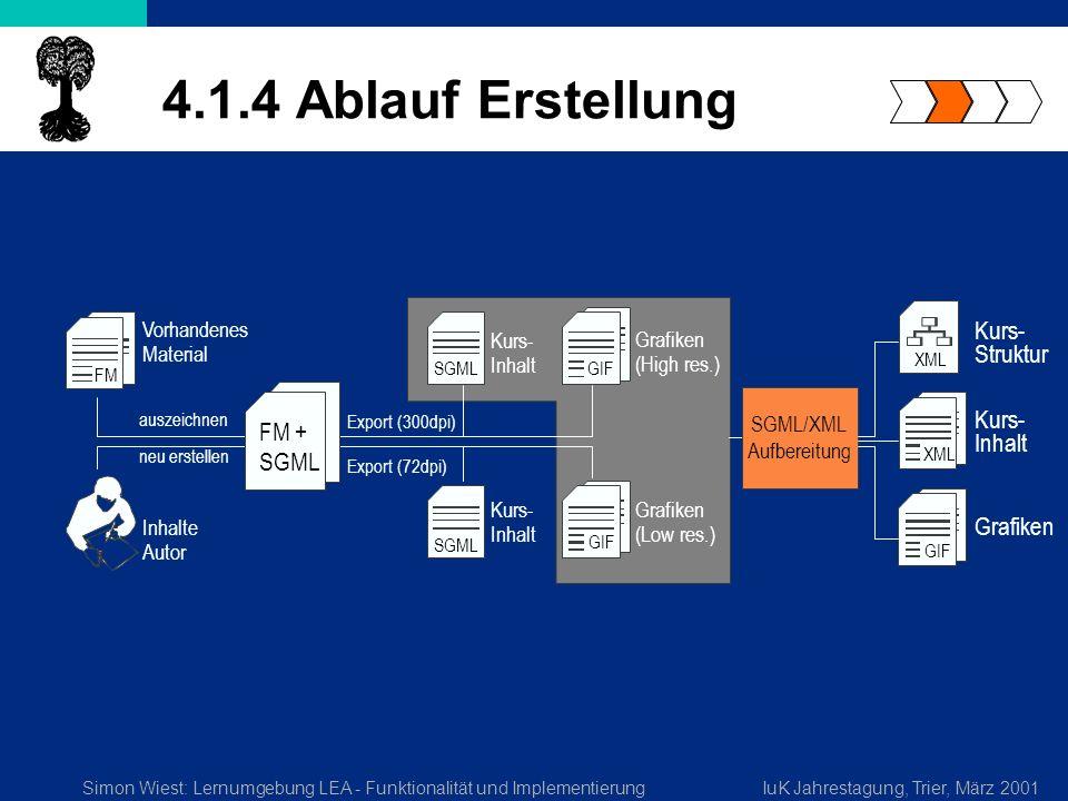 Simon Wiest: Lernumgebung LEA - Funktionalität und ImplementierungIuK Jahrestagung, Trier, März 2001 4.1.4 Ablauf Erstellung SGML/XML Aufbereitung XML Kurs- Inhalt Kurs- Struktur Grafiken XML GIF FM Vorhandenes Material Inhalte Autor neu erstellen GIF SGML Export (300dpi) Kurs- Inhalt Grafiken (High res.) Export (72dpi) GIF SGML Kurs- Inhalt Grafiken (Low res.) FM + SGML auszeichnen