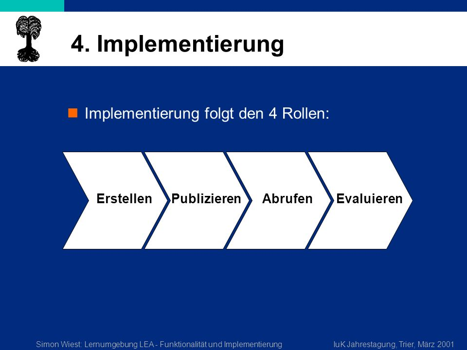 Simon Wiest: Lernumgebung LEA - Funktionalität und ImplementierungIuK Jahrestagung, Trier, März 2001 4.