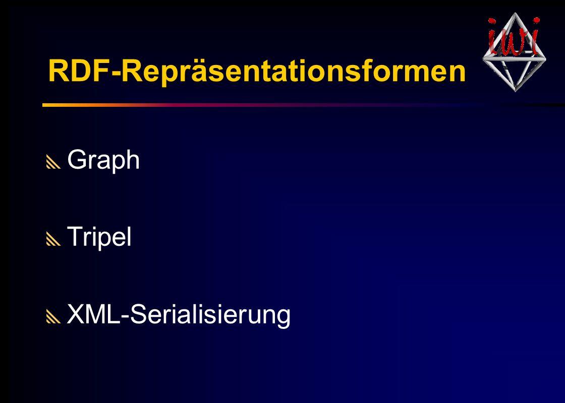 RDF-Repräsentationsformen Graph Tripel XML-Serialisierung