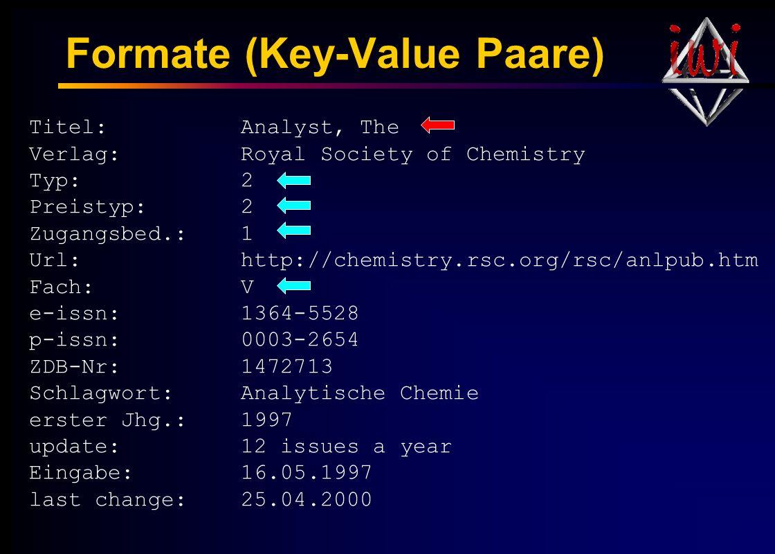 Titel: Analyst, The Verlag: Royal Society of Chemistry Typ: 2 Preistyp: 2 Zugangsbed.: 1 Url: http://chemistry.rsc.org/rsc/anlpub.htm Fach: V e-issn: