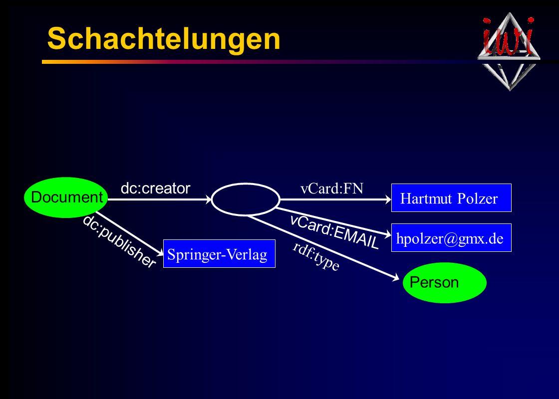 Schachtelungen rdf:type Person Document dc:creator Hartmut Polzer hpolzer@gmx.de vCard:EMAIL vCard:FN Springer-Verlag dc:publisher