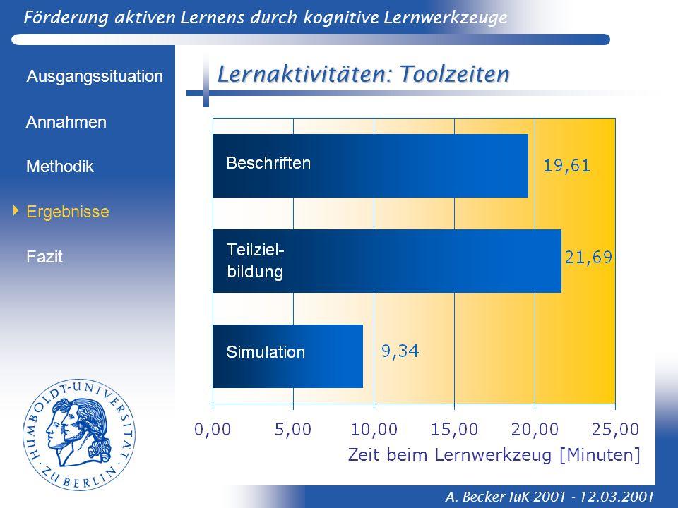 Förderung aktiven Lernens durch kognitive Lernwerkzeuge A. Becker IuK 2001 - 12.03.2001 Lernaktivitäten: Toolzeiten Ausgangssituation Methodik Ergebni