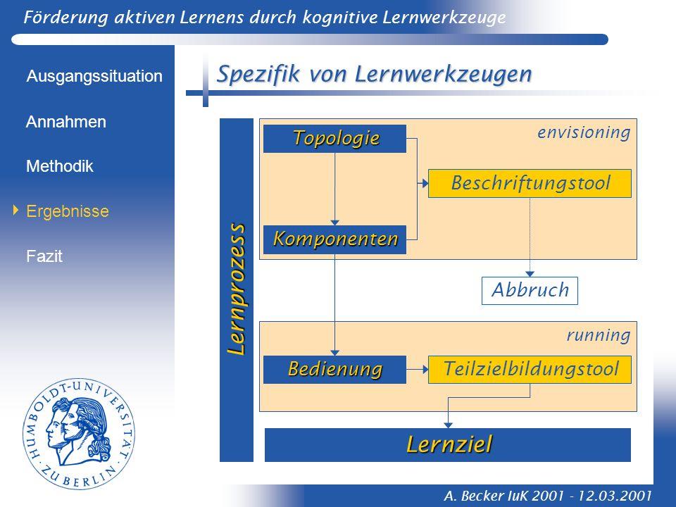 Förderung aktiven Lernens durch kognitive Lernwerkzeuge A. Becker IuK 2001 - 12.03.2001 running envisioning Spezifik von Lernwerkzeugen Beschriftungst