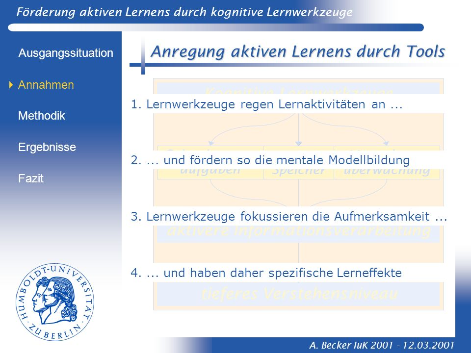 Förderung aktiven Lernens durch kognitive Lernwerkzeuge A. Becker IuK 2001 - 12.03.2001 Kognitive Lernwerkzeuge aktivere Informationsverarbeitung tief