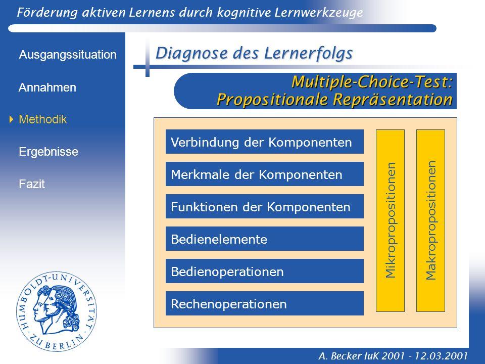 Förderung aktiven Lernens durch kognitive Lernwerkzeuge A. Becker IuK 2001 - 12.03.2001 Diagnose des Lernerfolgs Ausgangssituation Methodik Ergebnisse