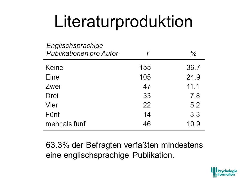 Literaturproduktion 63.3% der Befragten verfaßten mindestens eine englischsprachige Publikation. Englischsprachige Publikationen pro Autorf% Keine36.7