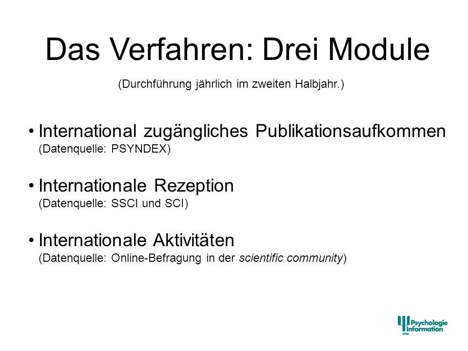 Das Verfahren: Drei Module International zugängliches Publikationsaufkommen (Datenquelle: PSYNDEX) Internationale Rezeption (Datenquelle: SSCI und SCI