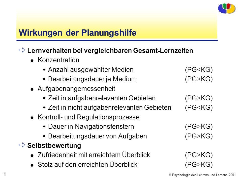 © Psychologie des Lehrens und Lernens 2001 1 Wirkungen der Planungshilfe Lernverhalten bei vergleichbaren Gesamt-Lernzeiten Konzentration Anzahl ausge