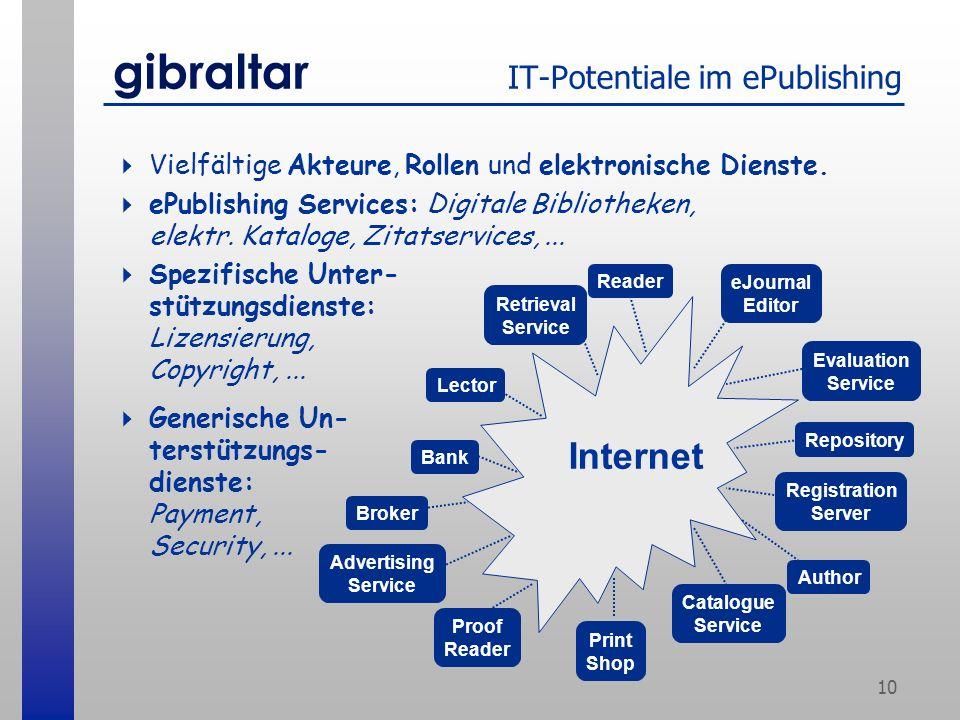 10 gibraltar IT-Potentiale im ePublishing Vielfältige Akteure, Rollen und elektronische Dienste.