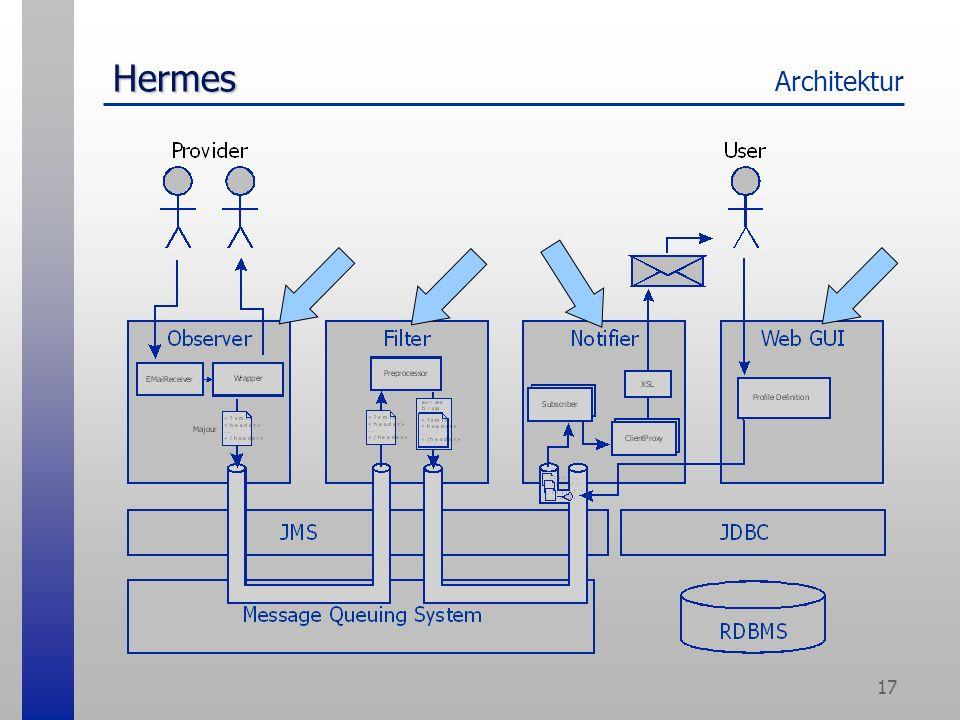 17 Hermes Hermes Architektur