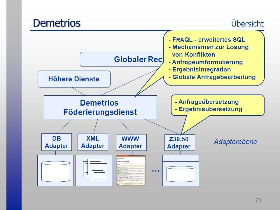 21 Demetrios Demetrios Übersicht Föderierungsebene Adapterebene...
