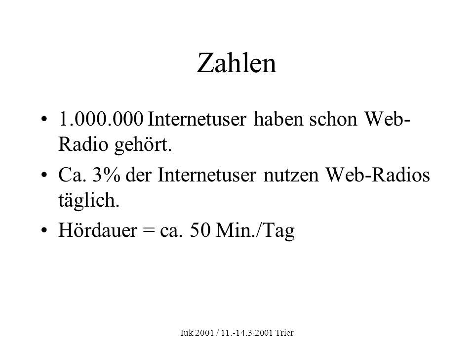 Iuk 2001 / 11.-14.3.2001 Trier Zahlen 1.000.000 Internetuser haben schon Web- Radio gehört. Ca. 3% der Internetuser nutzen Web-Radios täglich. Hördaue