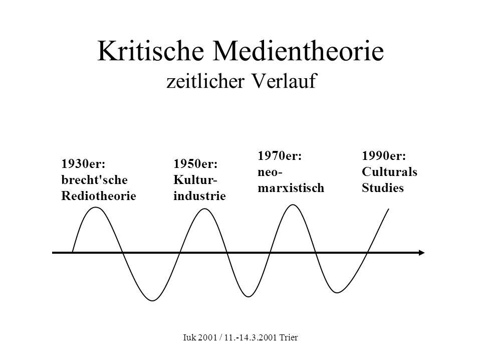 Iuk 2001 / 11.-14.3.2001 Trier Kritische Medientheorie zeitlicher Verlauf 1930er: brecht'sche Rediotheorie 1950er: Kultur- industrie 1970er: neo- marx