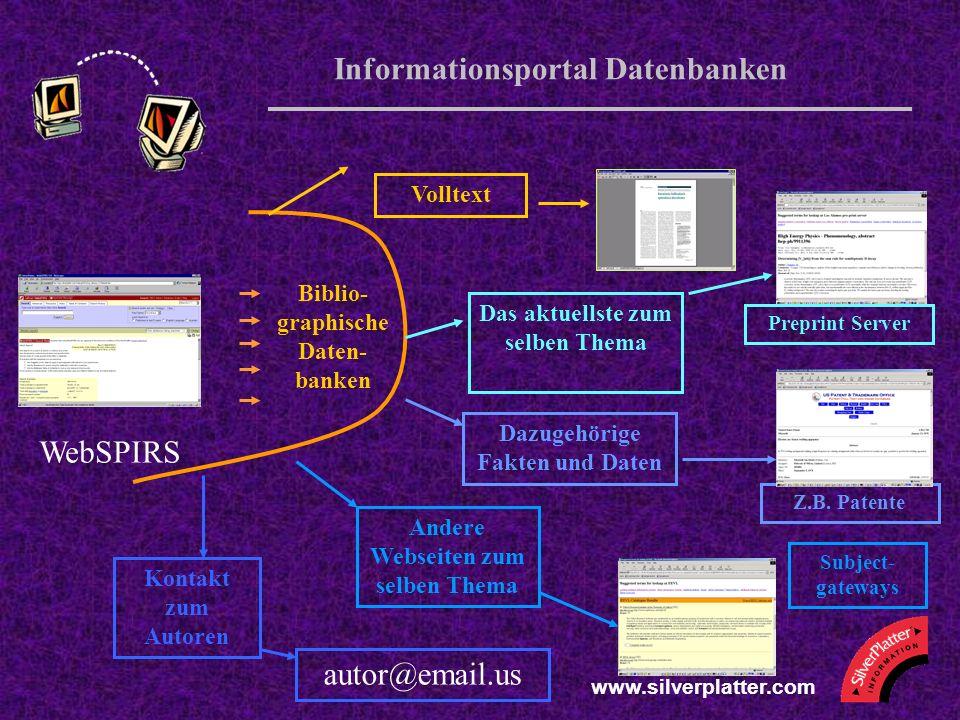 www.silverplatter.com Informationsportal Datenbanken Biblio- graphische Daten- banken WebSPIRS Volltext Das aktuellste zum selben Thema Dazugehörige Fakten und Daten Preprint Server Z.B.
