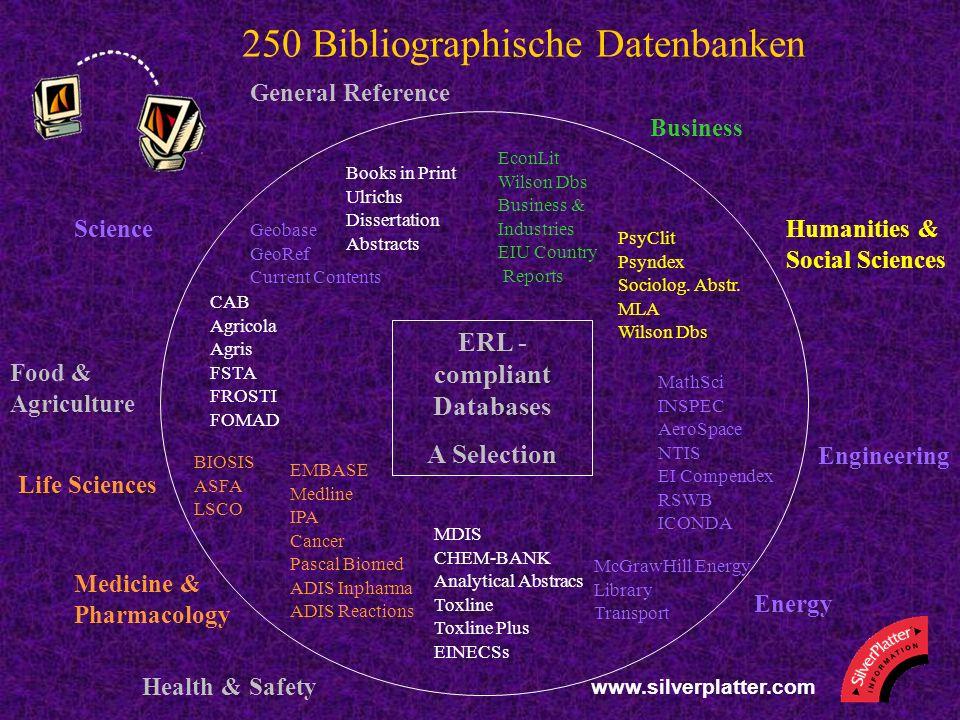 www.silverplatter.com Neue Datenbanken 2001 ATLAS Full Text Plus Um Volltext-Zeitschriftenartikel erweiterte Version der Religionsdatenbank ATLA Religion.