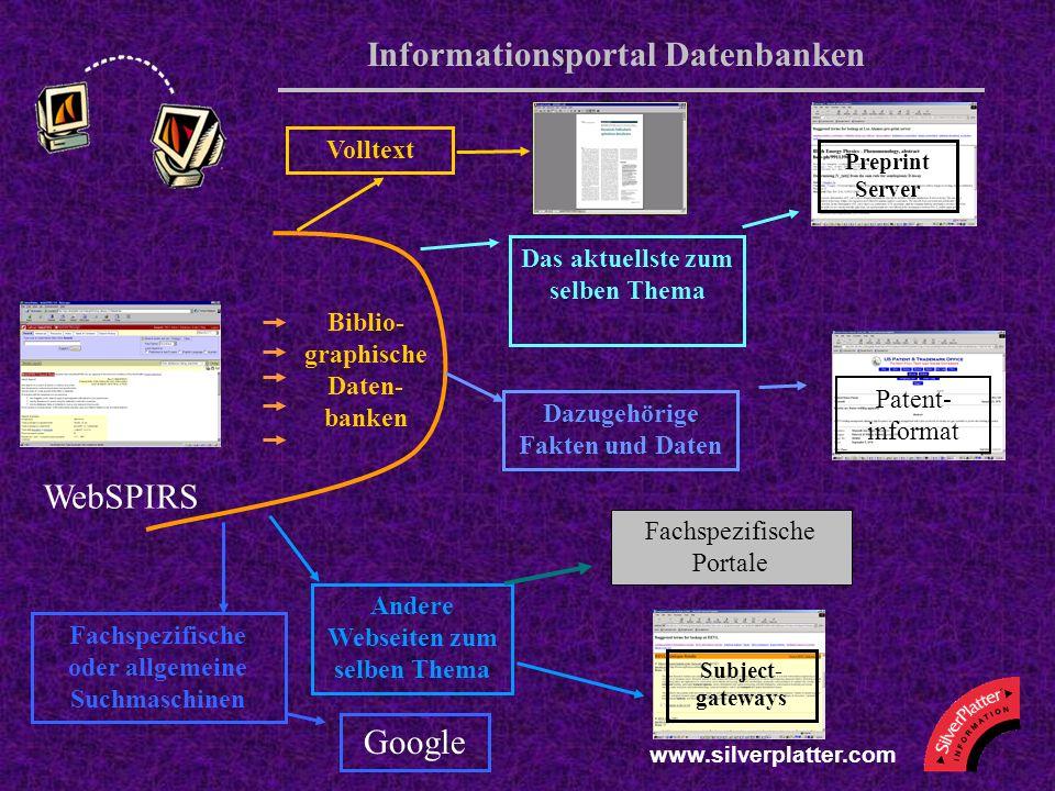 Informationsportal Datenbanken Biblio- graphische Daten- banken WebSPIRS Volltext Das aktuellste zum selben Thema Dazugehörige Fakten und Daten Preprint Server Andere Webseiten zum selben Thema Subject- gateways Fachspezifische oder allgemeine Suchmaschinen Google Fachspezifische Portale Patent- informat