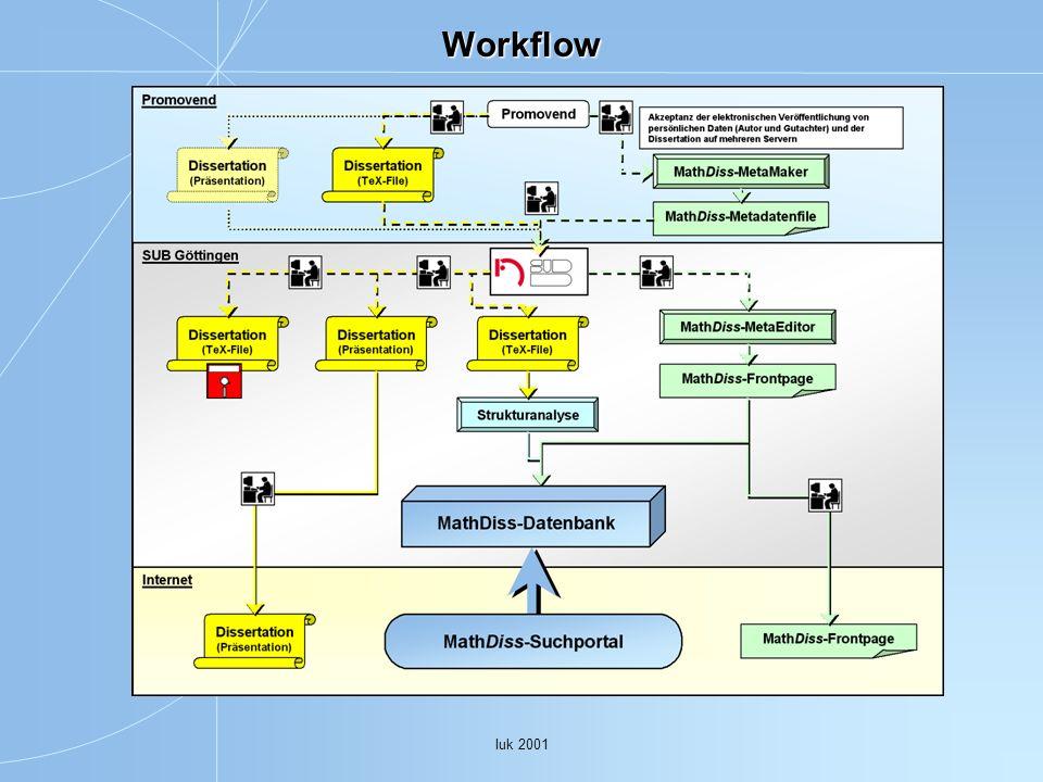 Iuk 2001 Workflow