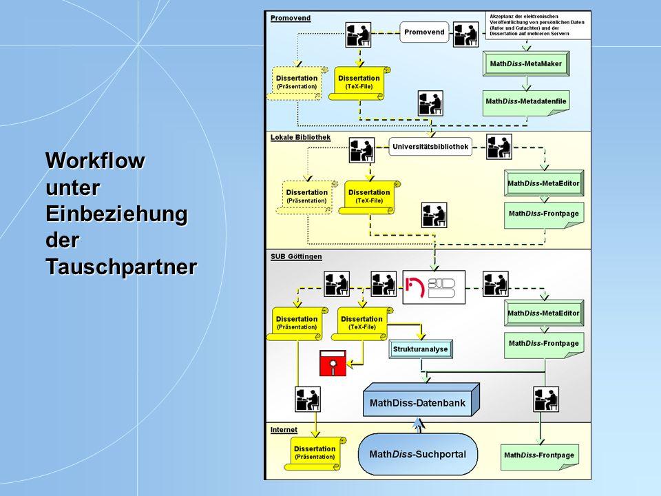 Workflow unter Einbeziehung der Tauschpartner