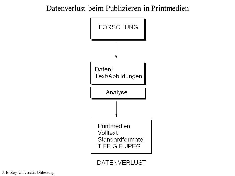 Datenverlust beim Publizieren in Printmedien J. E. Boy, Universität Oldenburg