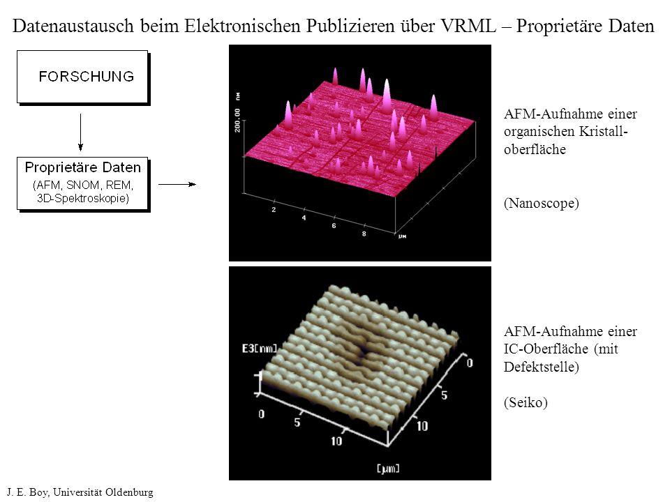Datenaustausch beim Elektronischen Publizieren über VRML – Proprietäre Daten AFM-Aufnahme einer organischen Kristall- oberfläche (Nanoscope) AFM-Aufna