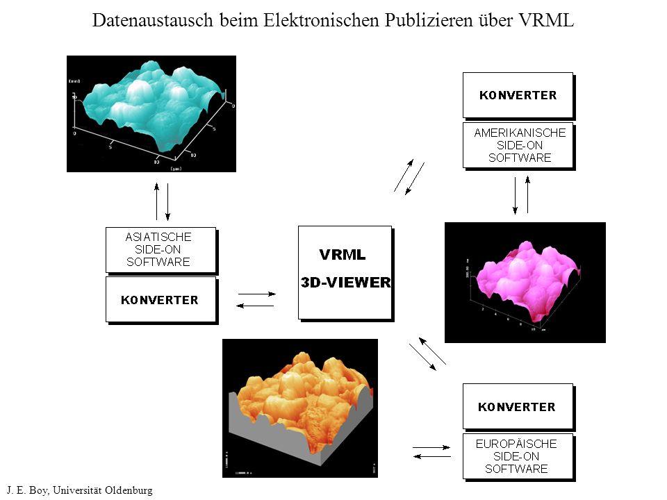Datenaustausch beim Elektronischen Publizieren über VRML J. E. Boy, Universität Oldenburg