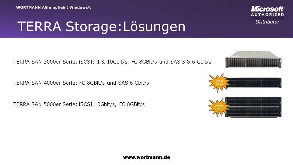 TERRA Storage:Lösungen 4x 6Gb SAS 4x 8Gb FC TERRA SAN 3000er Serie: iSCSI: 1 & 10Gbit/s, FC 8GBit/s und SAS 3 & 6 Gbit/s TERRA SAN 4000er Serie: FC 8GBit/s und SAS 6 Gbit/s TERRA SAN 5000er Serie: iSCSI 10Gbit/s, FC 8GBit/s