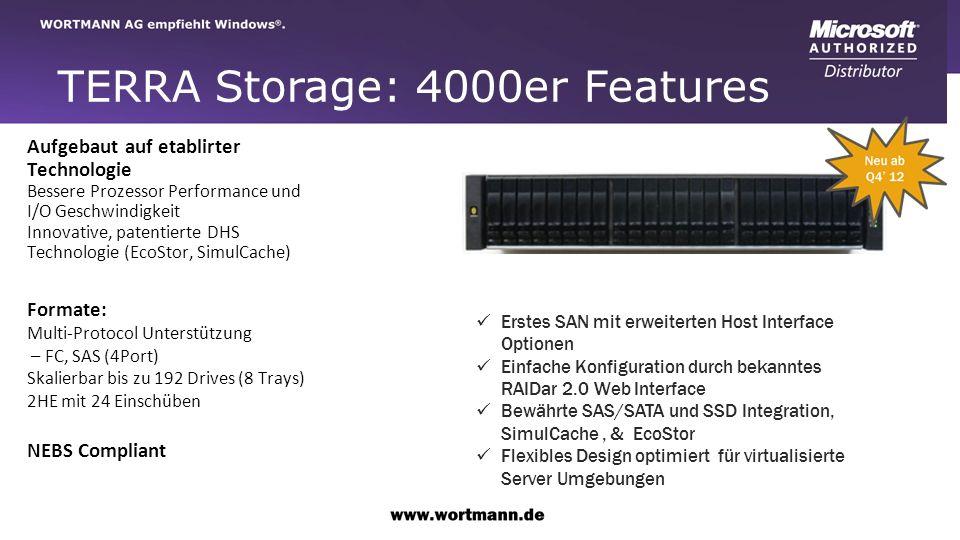 TERRA Storage: 4000er Features Aufgebaut auf etablirter Technologie Bessere Prozessor Performance und I/O Geschwindigkeit Innovative, patentierte DHS Technologie (EcoStor, SimulCache) Formate: Multi-Protocol Unterstützung – FC, SAS (4Port) Skalierbar bis zu 192 Drives (8 Trays) 2HE mit 24 Einschüben NEBS Compliant Erstes SAN mit erweiterten Host Interface Optionen Einfache Konfiguration durch bekanntes RAIDar 2.0 Web Interface Bewährte SAS/SATA und SSD Integration, SimulCache, & EcoStor Flexibles Design optimiert für virtualisierte Server Umgebungen