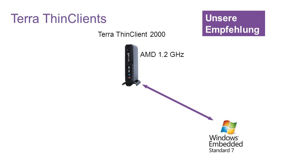 Terra ThinClient 2000 AMD 1.2 GHz Terra ThinClients Unsere Empfehlung !