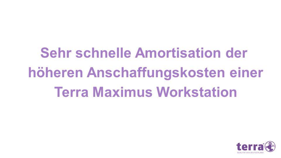 Sehr schnelle Amortisation der höheren Anschaffungskosten einer Terra Maximus Workstation
