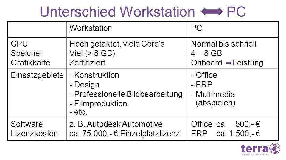 Unterschied Workstation PC WorkstationPC CPU Speicher Grafikkarte Hoch getaktet, viele Cores Viel (> 8 GB) Zertifiziert Normal bis schnell 4 – 8 GB On