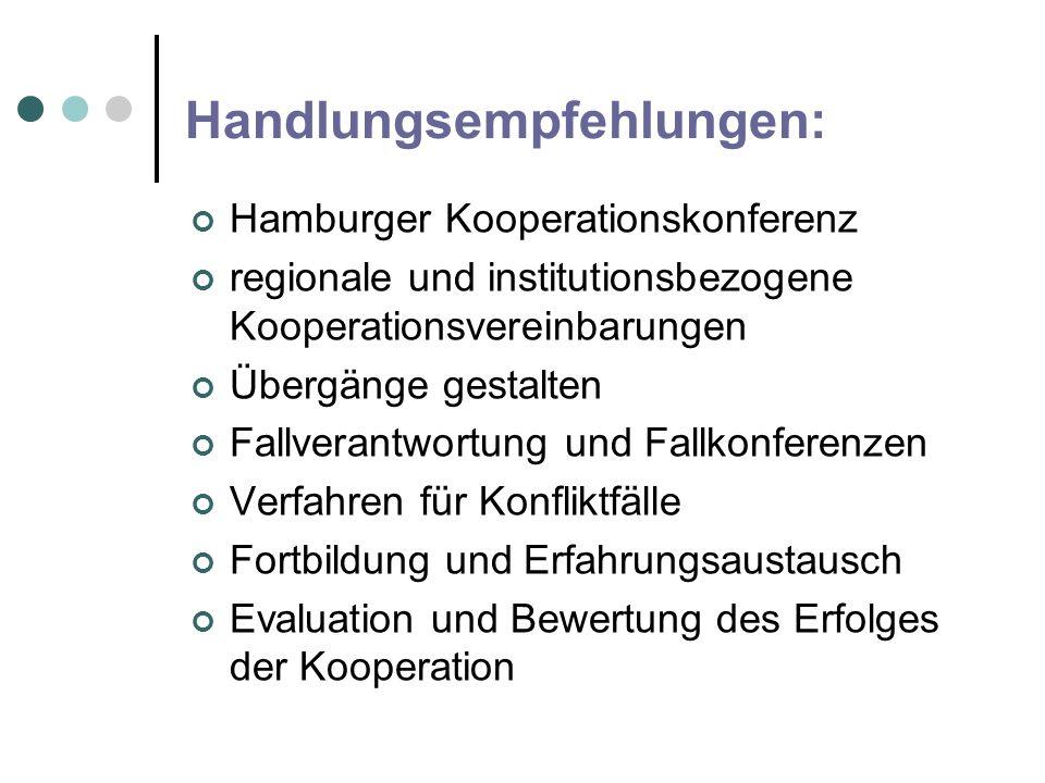 Handlungsempfehlungen: Hamburger Kooperationskonferenz regionale und institutionsbezogene Kooperationsvereinbarungen Übergänge gestalten Fallverantwor
