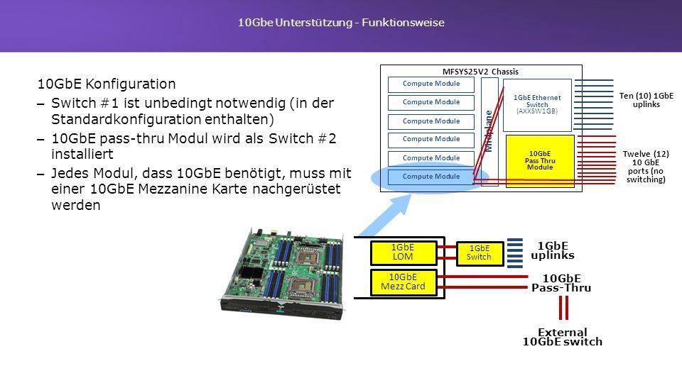 10Gbe Unterstützung - Funktionsweise 10GbE Konfiguration – Switch #1 ist unbedingt notwendig (in der Standardkonfiguration enthalten) – 10GbE pass-thr