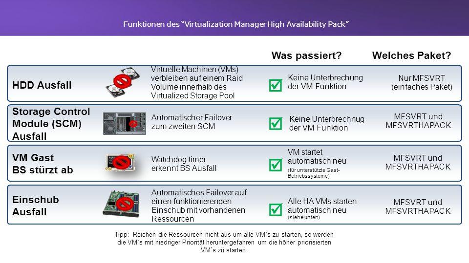 Funktionen des Virtualization Manager High Availability Pack HDD Ausfall Virtuelle Machinen (VMs) verbleiben auf einem Raid Volume innerhalb des Virtu
