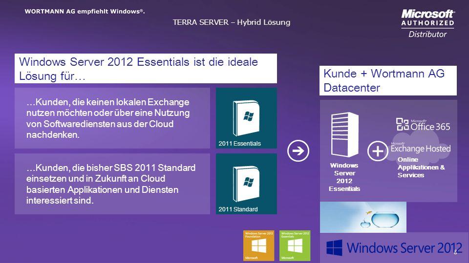 Headline Text 6 Windows Server 2012 Essentials ist die ideale Lösung für… 2011 Essentials …Kunden, die keinen lokalen Exchange nutzen möchten oder übe