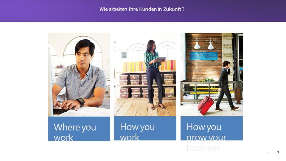 Wie arbeiten Ihre Kunden in Zukunft ?