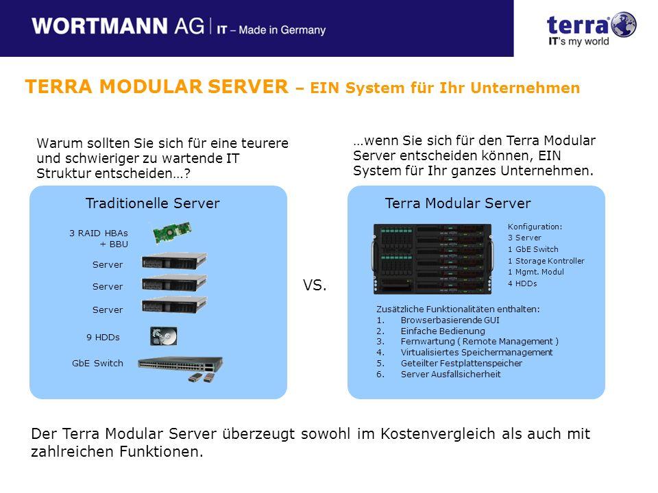 6HE 19 Variante oder Standgehäuse Geräuschentwicklung vergleichbar mit einem 1HE Server Bis zu 6 Hot-Swap Server Module Geteilter Festplattenspeicher 14 - 2.5 SAS Festplatteneinschübe Bis zu 2 Netzwerkmodule 3+1 redundante Hot-Swap Stromversorgung GUI-Basierendes Remotemanagement TERRA MODULAR SERVER – Produkteigenschaften