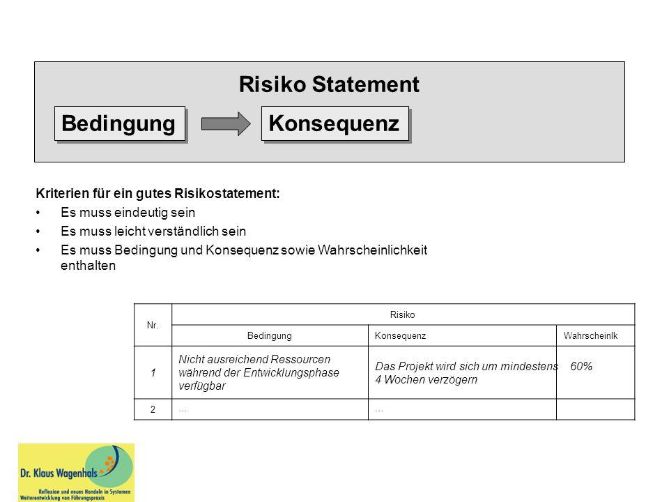 Risikobewertung und Gegenmaßnahmen bzw.