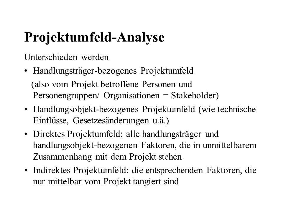 Projektumfeld-Analyse/2 Die Stakeholder-Analyse umfasst im wesentlichen 4 Fragen: Welche Personengruppen/Personen und Organisationen müssen als potentielle Stakeholder des Projekts gesehen werden.