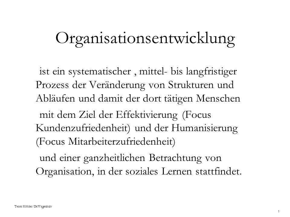 Organisationsentwicklung ist ein systematischer, mittel- bis langfristiger Prozess der Veränderung von Strukturen und Abläufen und damit der dort täti