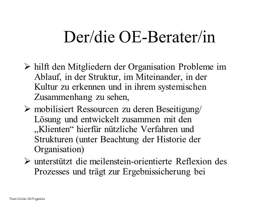 Der/die OE-Berater/in hilft den Mitgliedern der Organisation Probleme im Ablauf, in der Struktur, im Miteinander, in der Kultur zu erkennen und in ihr