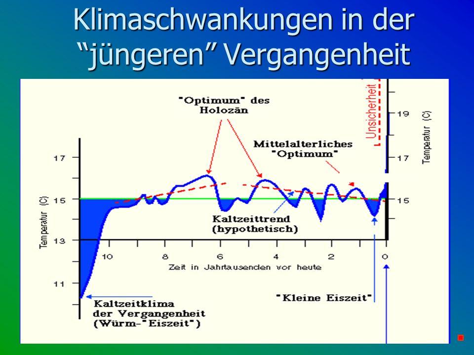 Klimaschwankungen in der jüngeren Vergangenheit