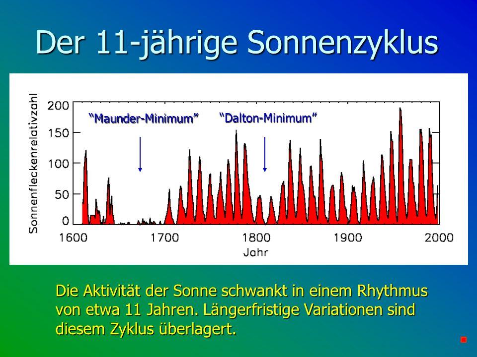 Der 11-jährige Sonnenzyklus Die Aktivität der Sonne schwankt in einem Rhythmus von etwa 11 Jahren. Längerfristige Variationen sind diesem Zyklus überl