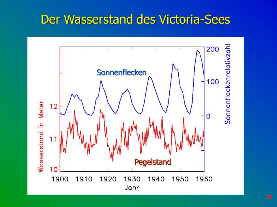 Der Wasserstand des Victoria-Sees Sonnenflecken Pegelstand