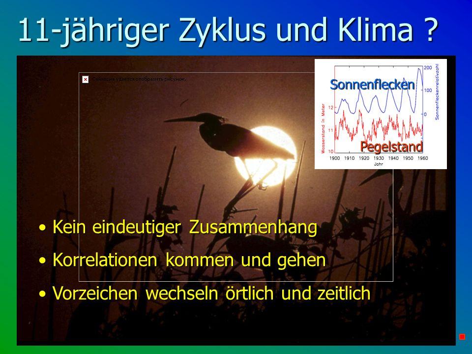 11-jähriger Zyklus und Klima ? Kein eindeutiger Zusammenhang Kein eindeutiger Zusammenhang Korrelationen kommen und gehen Korrelationen kommen und geh