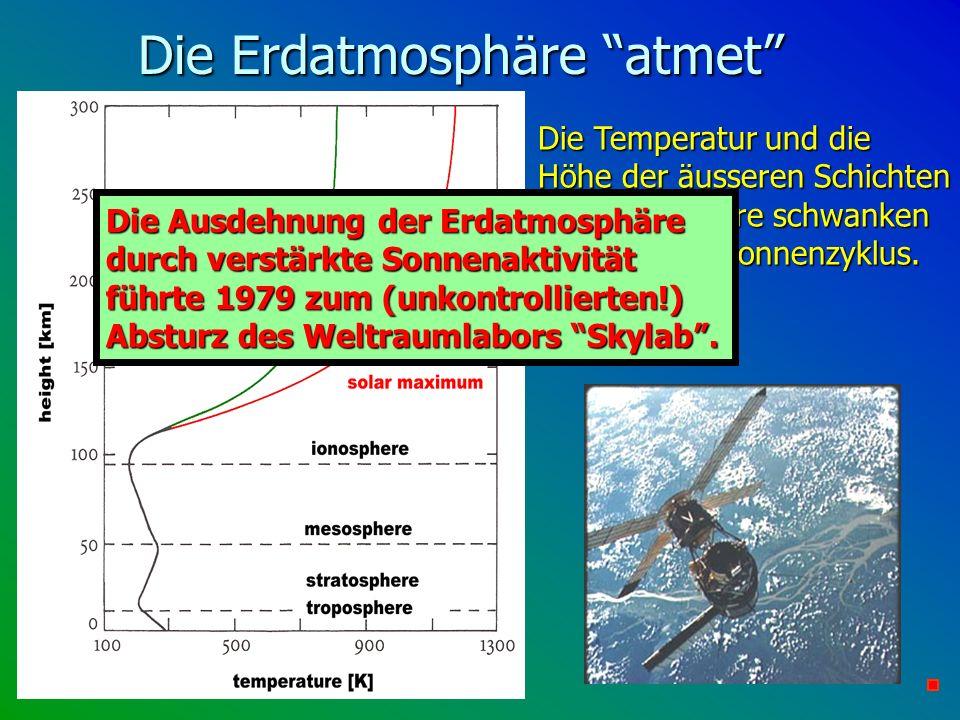 Die Erdatmosphäre atmet Die Temperatur und die Höhe der äusseren Schichten der Atmosphäre schwanken im Takt des Sonnenzyklus. Sonnenaktivität 30-hPa-H